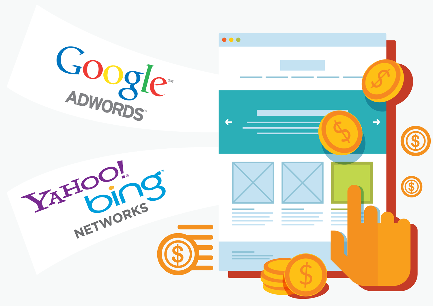 google adword paid search