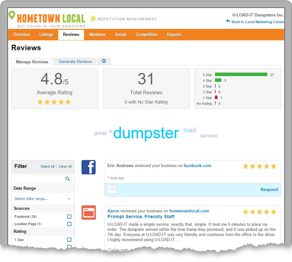 Reviews dashboard
