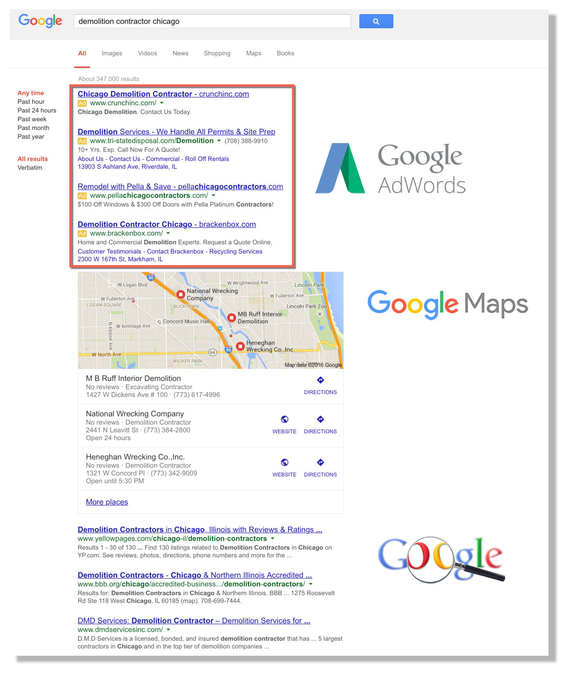 Google Adwords - Paid Search