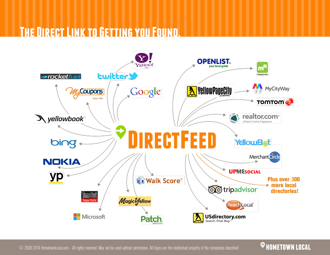 Direct Feed - Local Search Ecosystem 300 Directories
